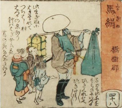 鎌倉江ノ島大山新板往来双六に描かれた馬絹